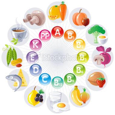 содержание витаминов в продуктах