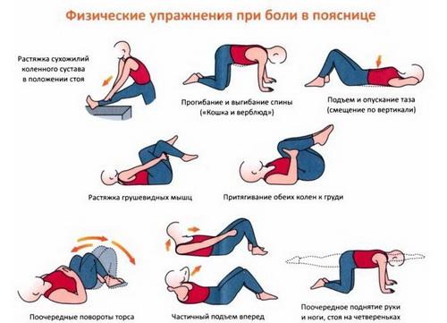 Упражнения при болях в спине после родов