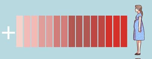 Выделения после кесарева сечения: сроки, характер, цвет