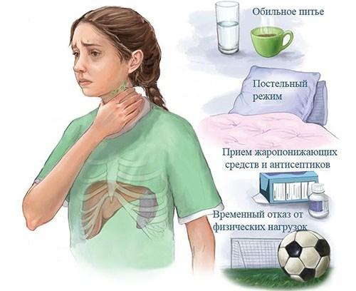 Лечение мононуклеоза у ребенка