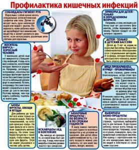 как предотвратить заболевание