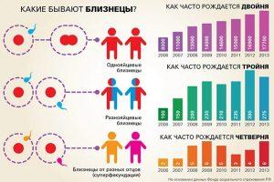 графики